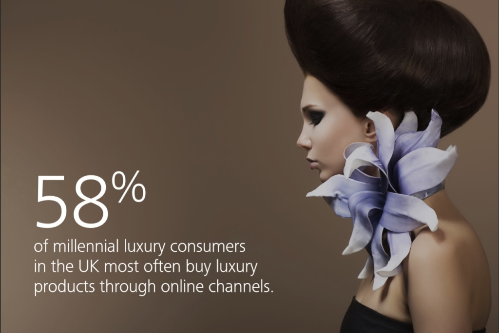 deloitte uk luxury consumer online